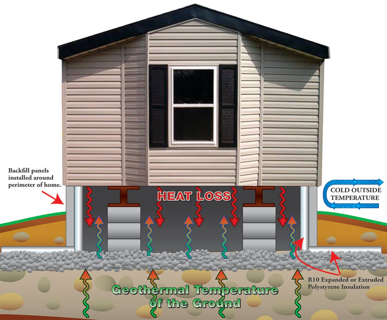 Insulated Skirting Question - mobile home university ... on mobile home skirting, manufactured home skirting panels, mobile home solar panels, mobile home doors, mobile home wall panels, mobile home shutters, mobile home drywall panels, mobile home outside panels, mobile homes with vinyl siding, mobile homes log home, mobile home electrical panels, mobile home ceiling panels, mobile home interior panels, mobile home stone, lowe's insulation panels, mobile home awnings, cement board skirting panels, mobile home flooring, mobile home roofing panels, mobile home insulation,